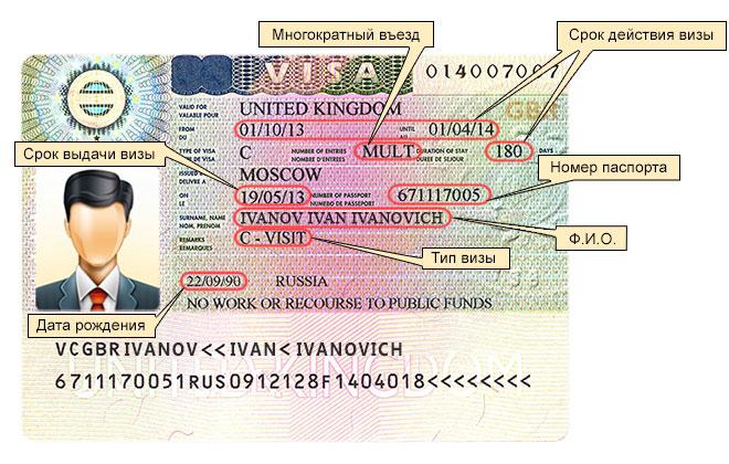 [SLK-TOUR] Где сделать визу в финляндию,