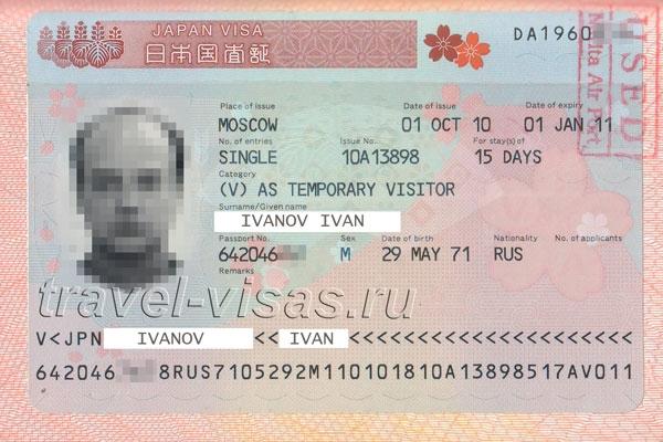 [SLK-TOUR] Документы на визу в финляндию,